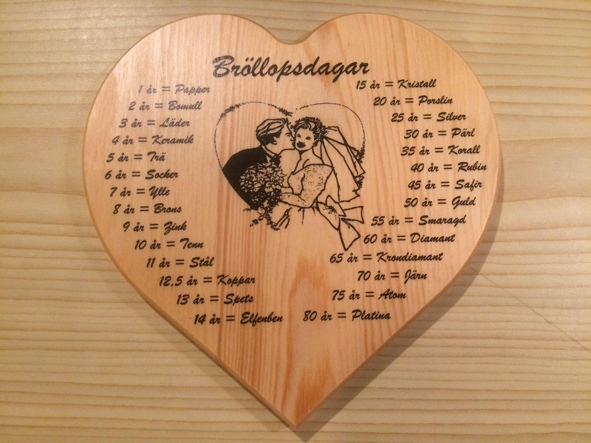 55 års bröllopsdag BÖLLOPSDAGAR. Namn på bröllopsdagar mellan 1 80.. (312536430) ᐈ  55 års bröllopsdag