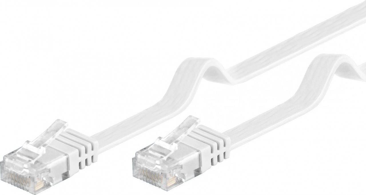 platt tp kabel