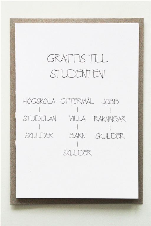 grattis text på studentkort Studentkort text tilbud fjällräven greenland grattis text på studentkort