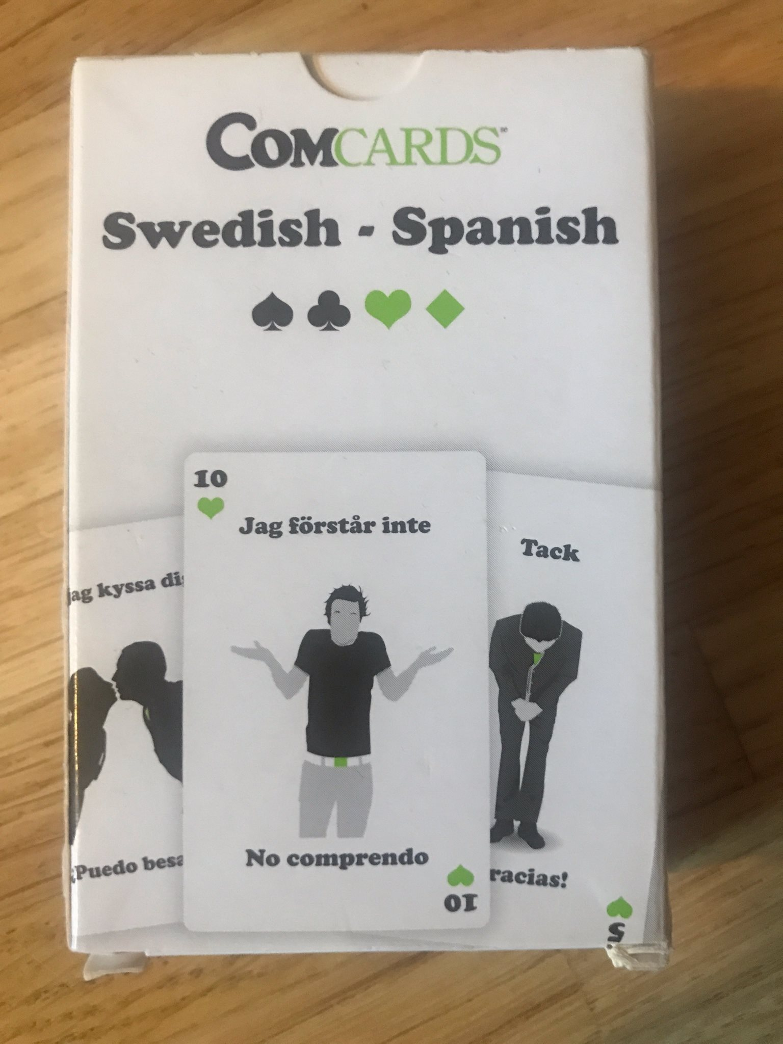 förstår du på spanska