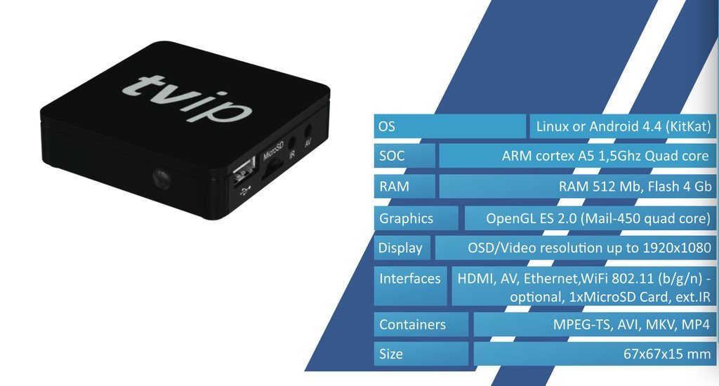 TVIP 410 Linux Android Set Top Box TVIP SBOX IPTV OTT BOX