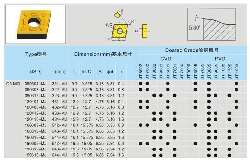 10 st CNMG Mitsubishi 120404 Vändskär / hårdmetallskär hårdmetallskär hårdmetallskär / Carbide inserts 7d41f0