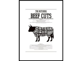 Beef cuts poster 50x70cm