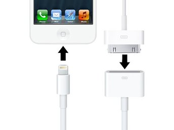 iPhone 4 till iPhone 6 adapter