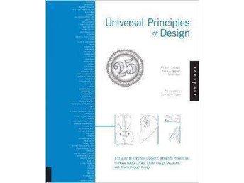 Universal Principles of Design - Slite - Universal Principles of Design - Slite