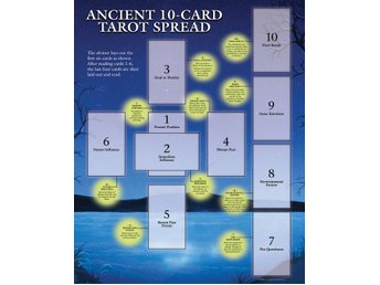 Tarot Guide Sheet Ancient 10-Card Spread 9780880791137