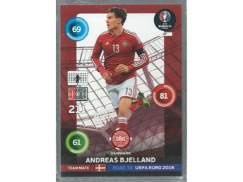 ANDREAS BJELLAND  - DANMARK  - ROAD TO EURO 2016