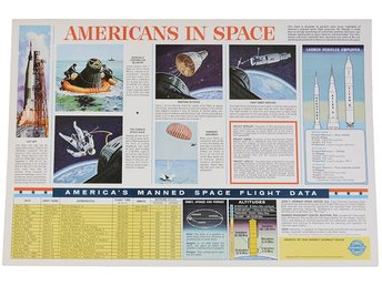 Orginal  Dealer tavla Americans in space  415 x 280 mm Chevrolet 1968 / Rymden