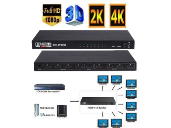 1 In 8 Out 8 Ports HDMI Splitter Audio Video 1080P 2K 4K 3D