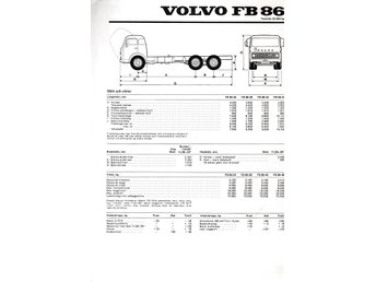 Volvo FB86 lastbil Specifikationer