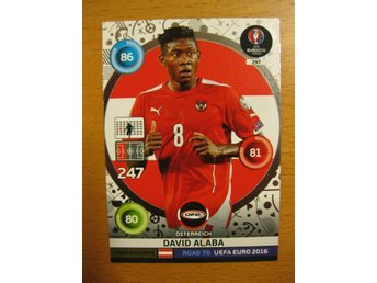 FANS FAVOURITE - DAVID ALABA - ROAD TO UEFA EURO 2016 FRANCE