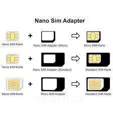 Nano Sim Adapter 4 in 1 Set - Malmö - Nano Sim Adapter 4 in 1 Set - Malmö