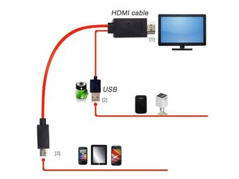 adapter HDMI -RÖD KABEL-